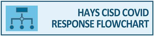 Link to Hays CISD COVID Response Flowchart Button