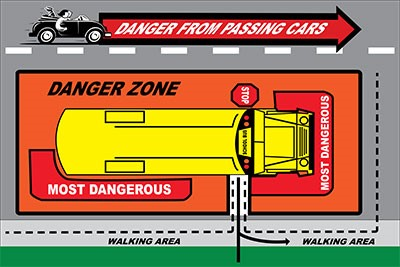 bus danger zone graphic